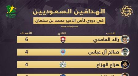 """الغامدي والشهري والهزاع والحمدان.. """"من السعودي الأكثر تسجيلا"""""""