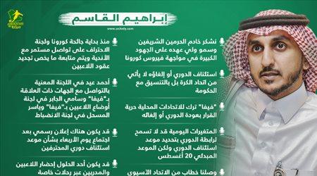 """""""عودة الدوري ليست بيد الاتحاد ومركز الجابر في فيفا"""".. 10 تصريحات نارية من إبراهيم القاسم"""