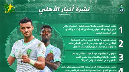 نشرة أخبار الأهلي| طلب ميلوفيتش وصفقة جديدة من الجزائر