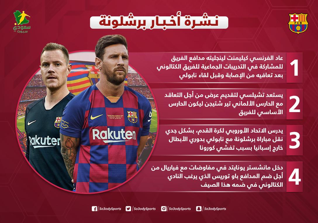 أخبار الصحف ليوم الجمعة 10  ذو الحجة 1441هـ