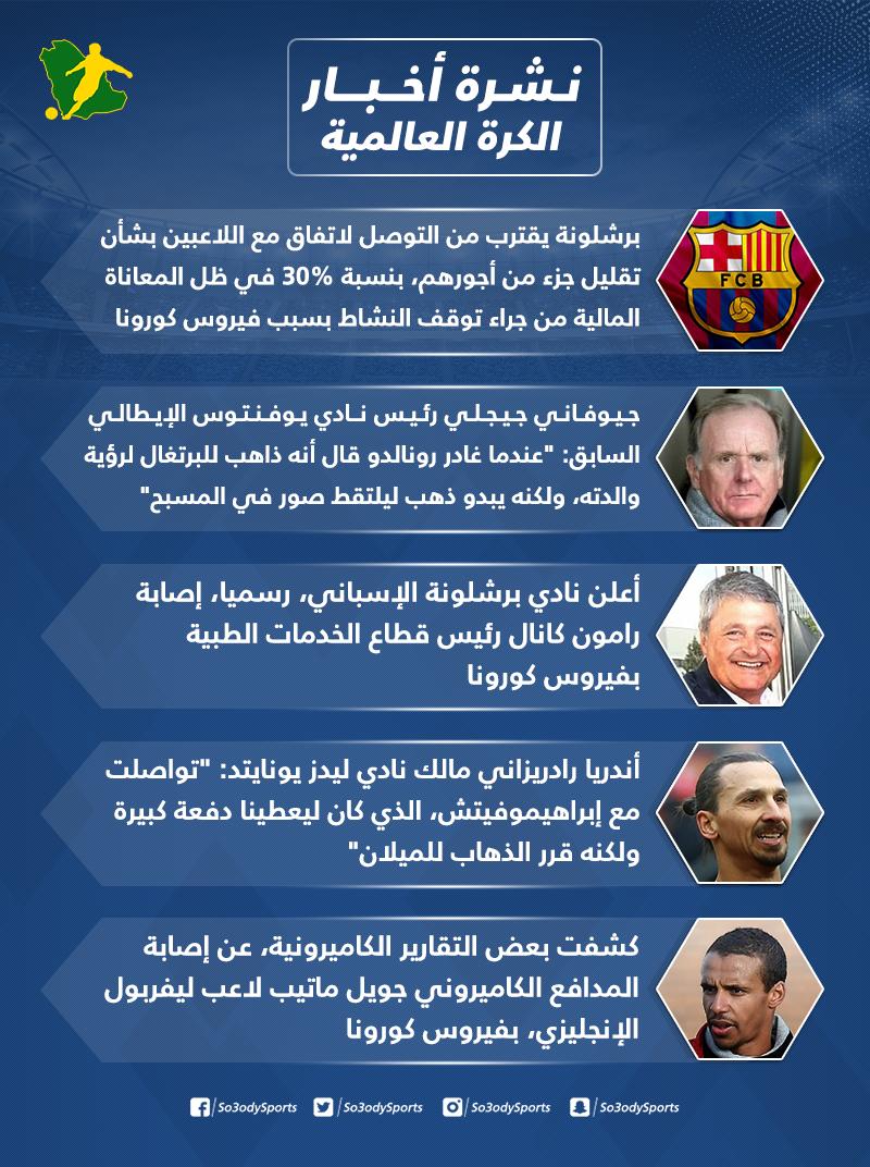 نشرة الكرة العالمية
