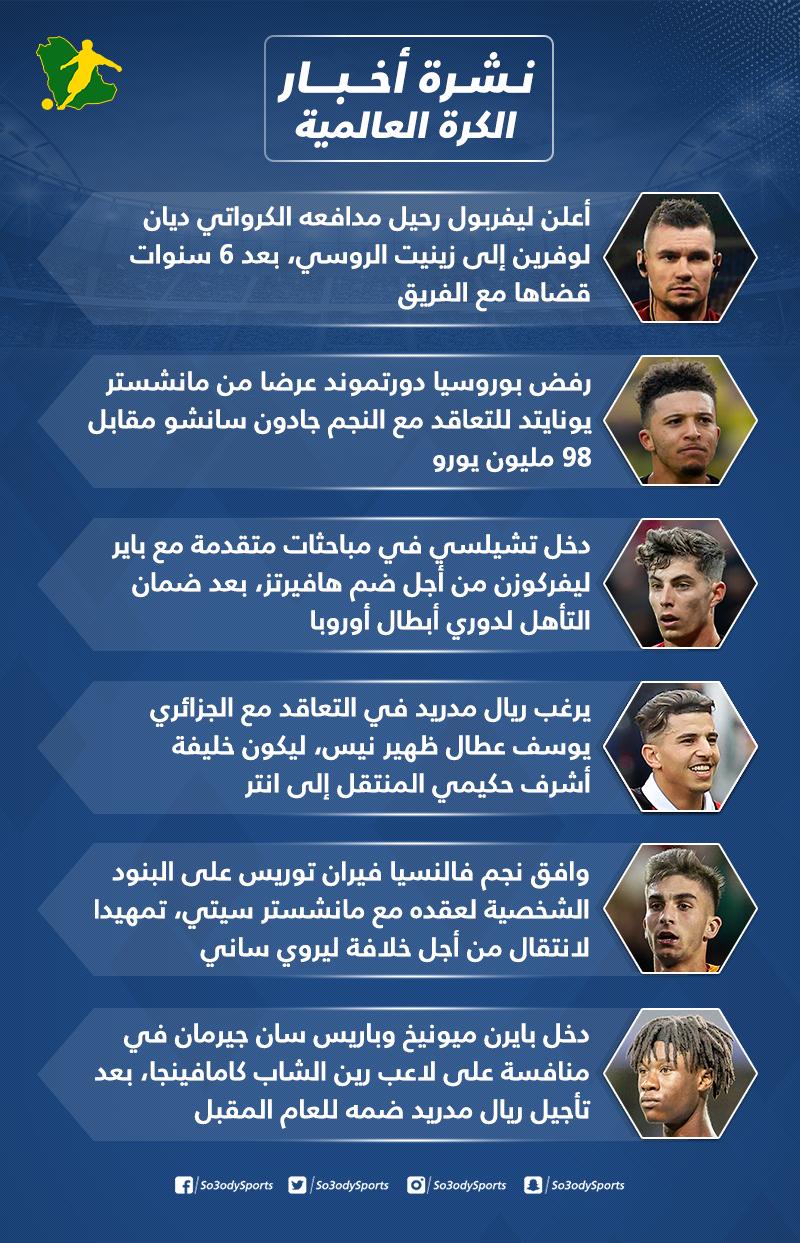 أخبار الصحف ليوم الثلاثاء 7ذو الحجة 1441هـ