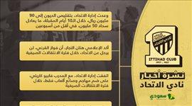 """أخبار الاتحاد اليوم  حل أزمة """"الكفاءة المالية"""".. حسم مستقبل القرني وعودة مبروك للعميد"""
