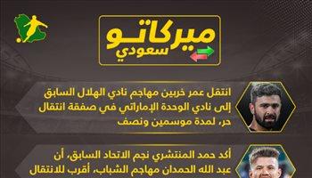 ميركاتو سعودي| نجم الهلال إلى الوحدة الإماراتي.. والشباب يفتح الباب أمام رحيل الحمدان