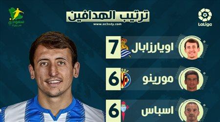 ترتيب هدافي الدوري الإسباني بعد الجولة الـ 12.. غياب ميسي وصدارة منفرده لاويارزابال