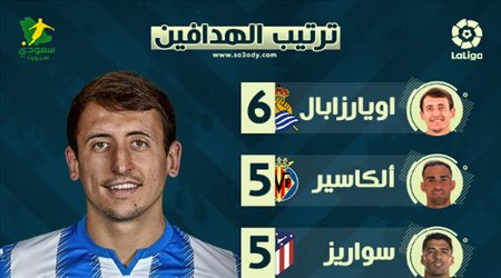 ترتيب هدافي الدوري الإسباني بعد الجولة العاشرة.. غياب ميسي ومنافسة قوية من سواريز
