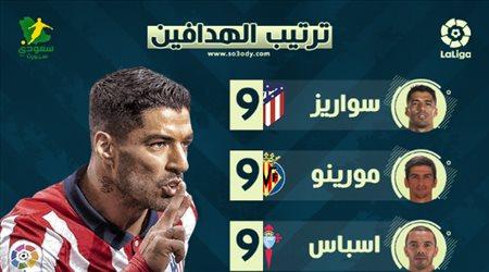 ترتيب هدافي الدوري الإسباني بعد الجولة الـ17.. صدارة سواريز وغياب صادم لميسي