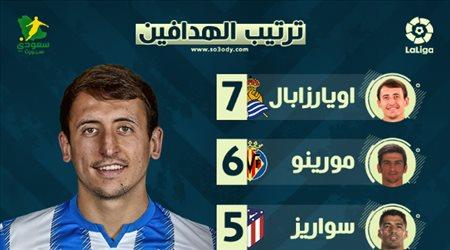 قائمة هدافي الدوري الإسباني بعد الجولة الـ 11.. أويارزابال في الصدارة وسواريز يلاحق