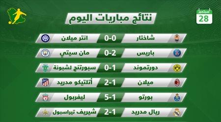 نتائج مباريات الثلاثاء| فضحية أوروبية لريال مدريد.. وميسي يذبح جوارديولا