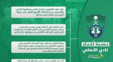أخبار الأهلي اليوم| رحيل نايف القاضي واختبار طبي للسومة والنفيعي يضع خطة إنقاذ الموسم