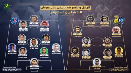 """الهلال يتفق مع النصر.. استبعاد بيريرا من التشكيل """"المتوقع"""" ضد باريس سان جيرمان"""