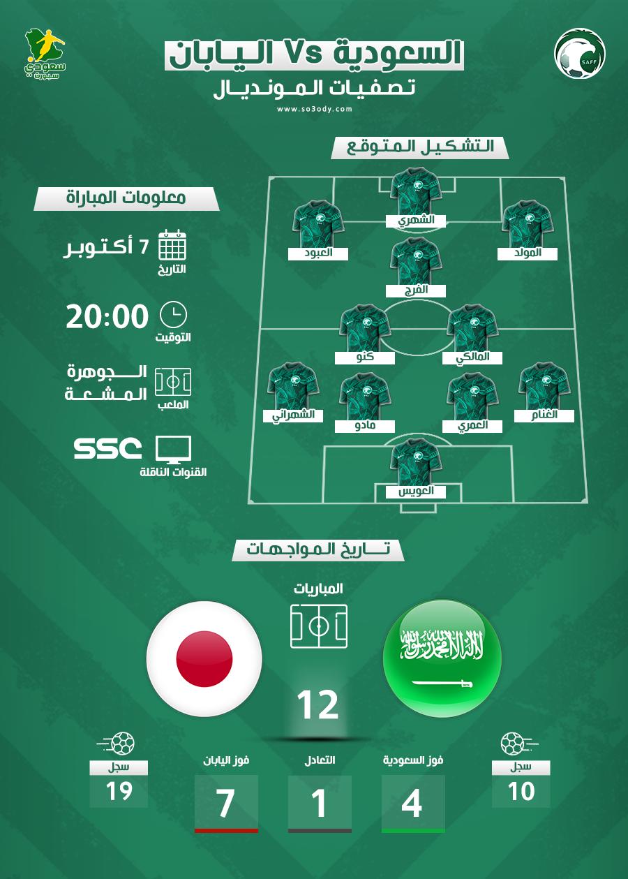 بطاقة السعودية واليابان
