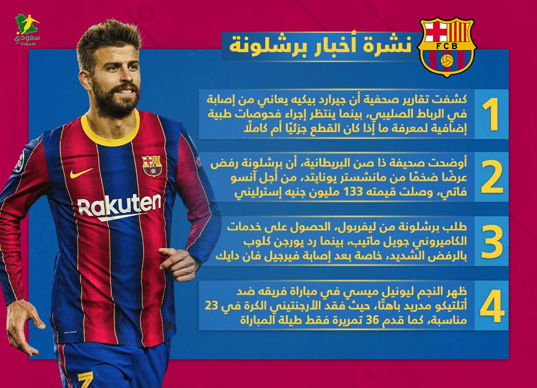 نشرة أخبار برشلونة