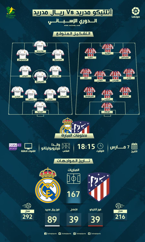 بطاقة ريال مدريد واتلتكيو مدريد