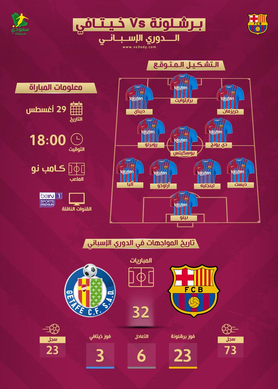 بطاقة مباراة برشلونة ضد خيتافي