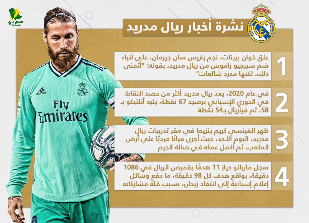 نشرة اخبار ريال مدريد
