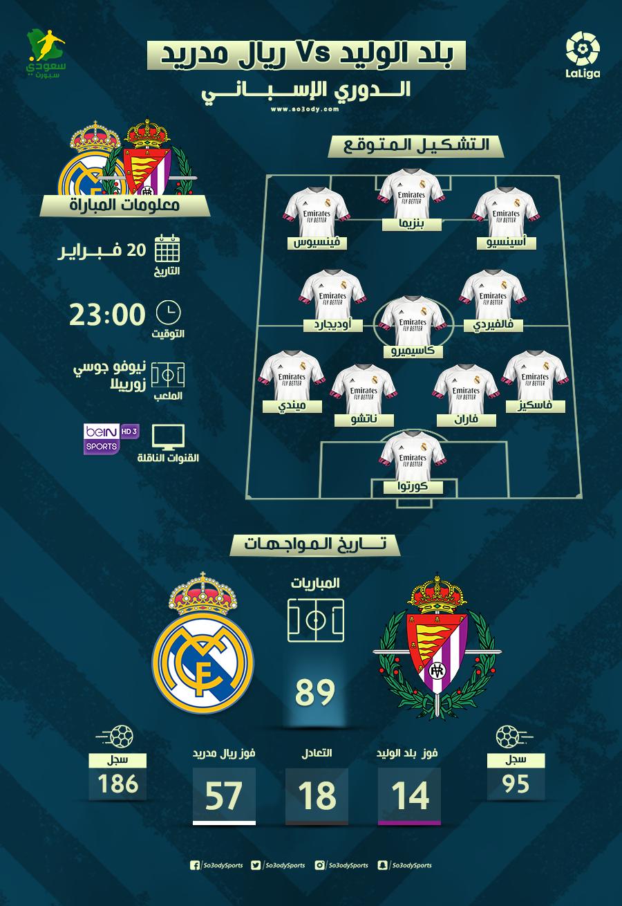 بطاقة ريال مدريد